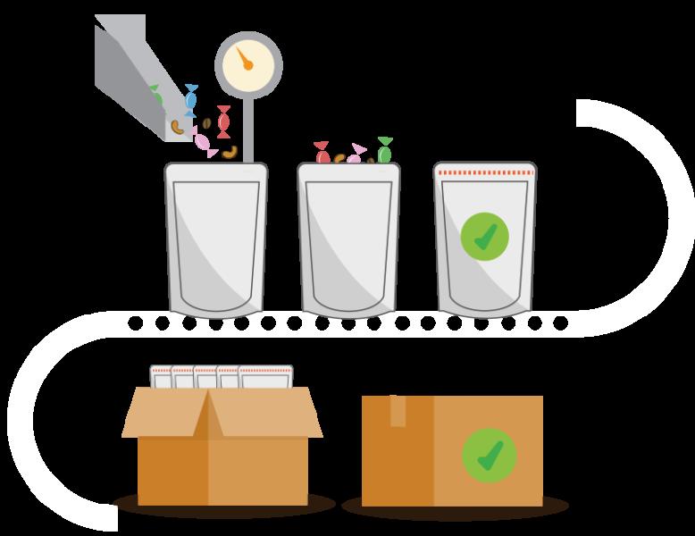 Lohnabfuellung Abfueller Lebensmittel Lohnverpackung Lohnarbeit